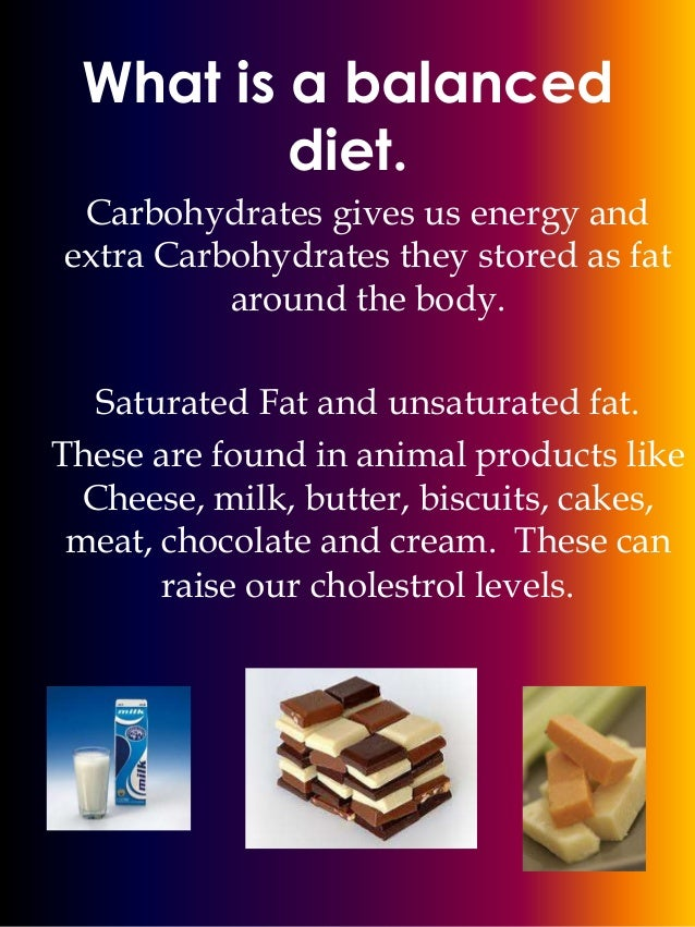 Poster On Balanced Diet