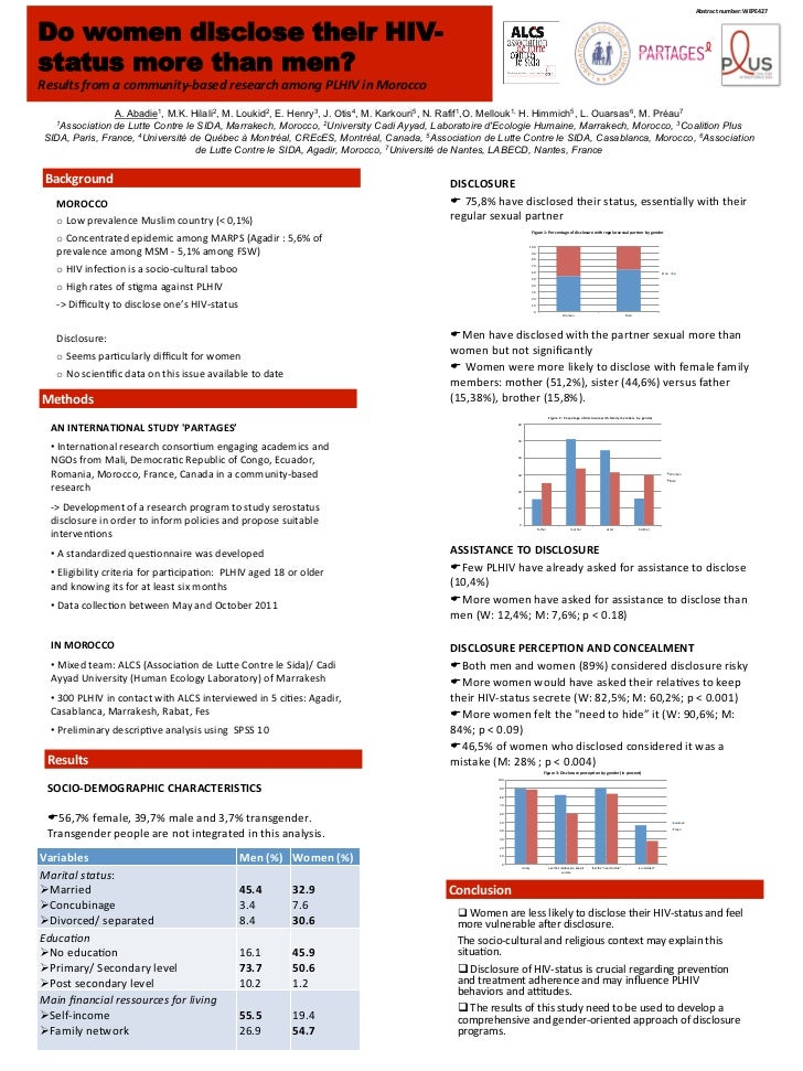 Abstract	  number:	  WEPE427	  Do women disclose their HIV-status more than men? 	  Results	  from	  a	  community-­‐based...