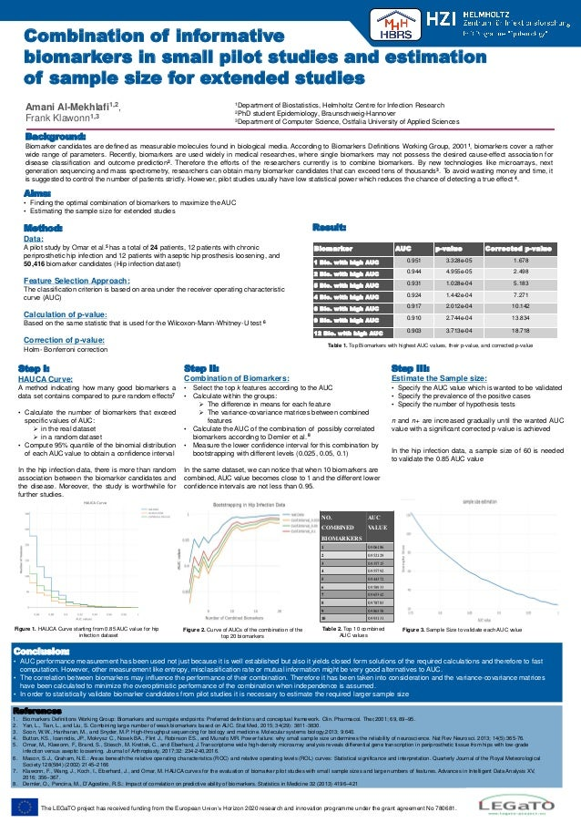 www.helmholtz-hzi.de Combination of informative biomarkers in small pilot studies and estimation of sample size for extend...
