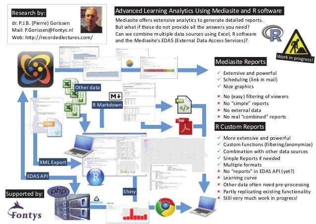 Researchby:  AdvancedLearningAnalyticsUsingMediasiteandRsoftware  dr.P.J.B.(Pierre)Gorissen Mail:P.Gorissen@fo...