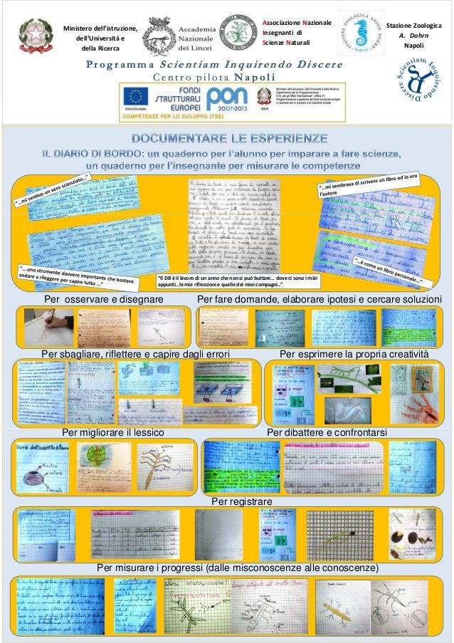 Stazione Zoologica A. Dohrn Napoli Associazione Nazionale Insegnanti di Scienze Naturali Ministero dell'istruzione, dell'U...
