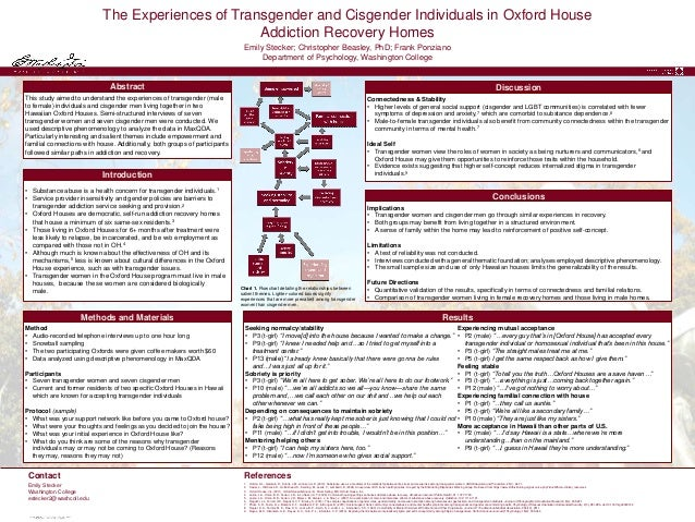 The Experiences of Transgender and Cisgender Individuals in Oxford House Addiction Recovery Homes Emily Stecker; Christoph...