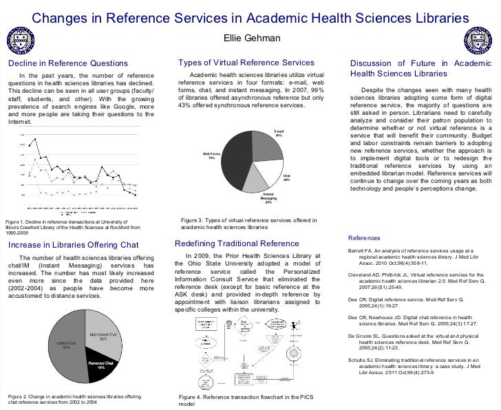 Changes in Reference Services in Academic Health Sciences Libraries Ellie Gehman Decline in Reference Questions In the pas...