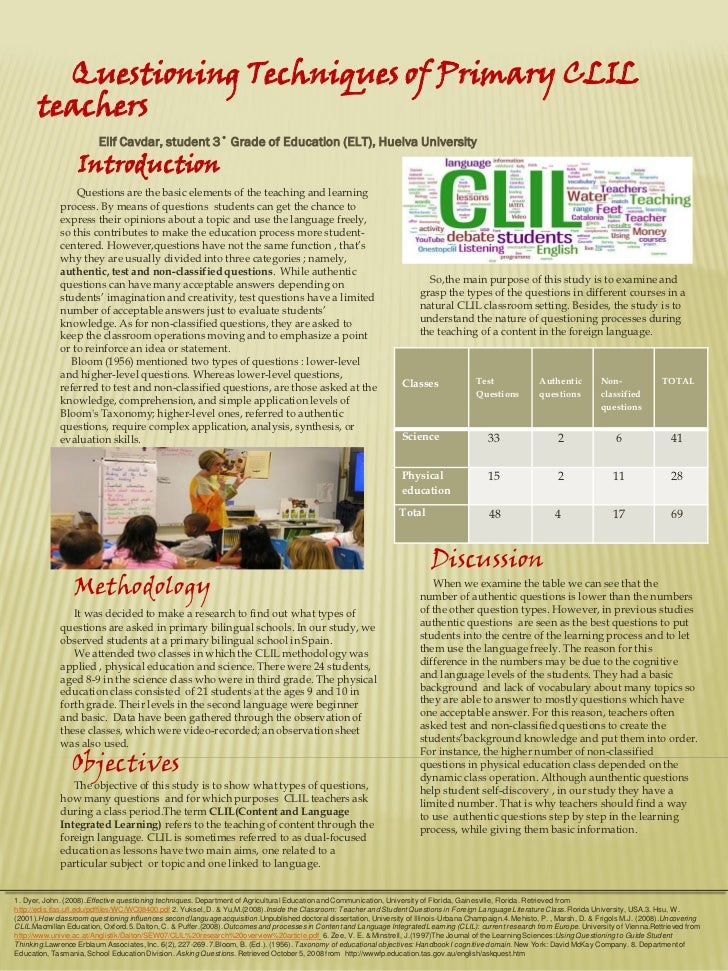 Questioning Techniques of Primary CLIL      teachers                         Elif Cavdar, student 3˚ Grade of Education (E...