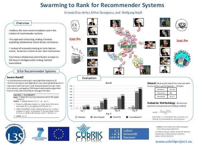 Swarming to Rank for Recommender Systems                                                                 Ernesto Diaz-Avil...