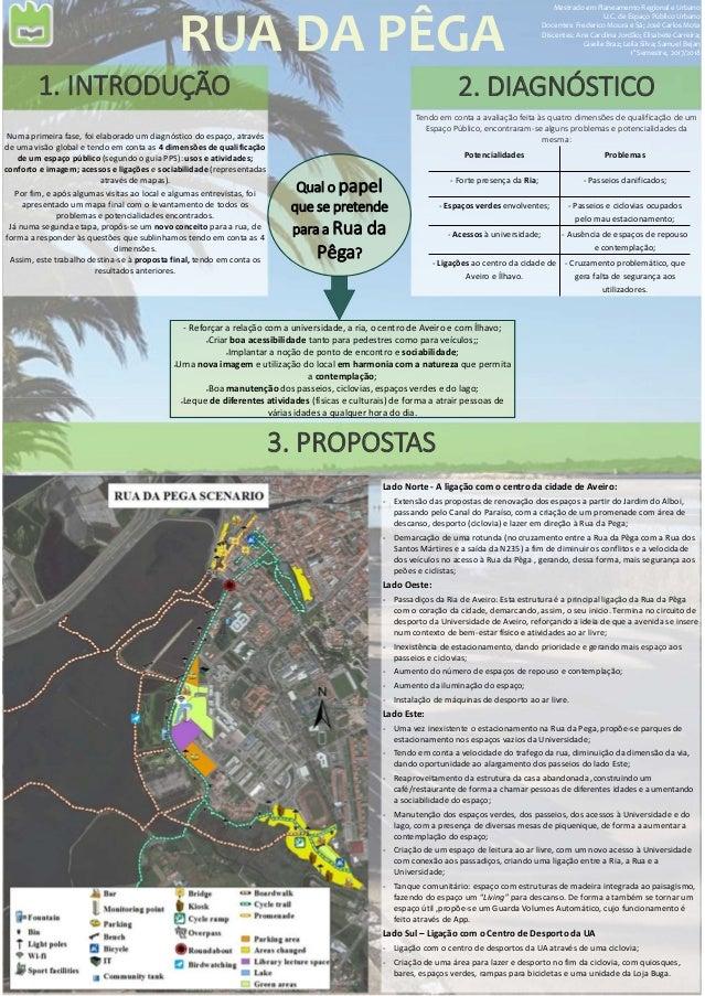 2. DIAGNÓSTICO1. INTRODUÇÃO RUA DA PÊGA Mestrado em Planeamento Regional e Urbano U.C. de Espaço Público Urbano Docentes: ...