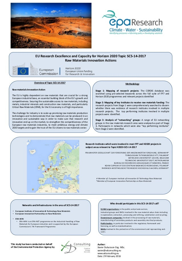 EU Research Excellence and Capacity for Horizon 2020 Topic SC5-14-2017 Raw Materials Innovation Actions Overview of Topic ...
