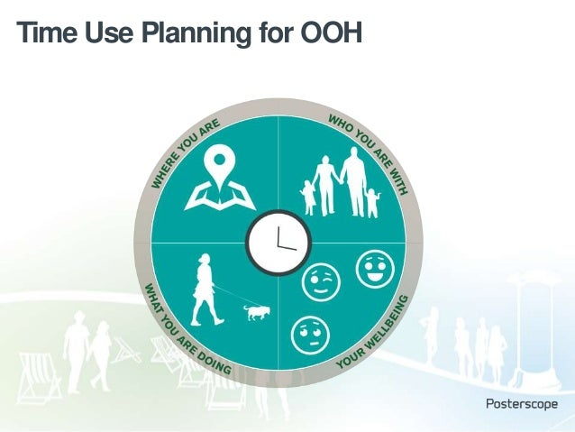 Time Use Planning for OOH