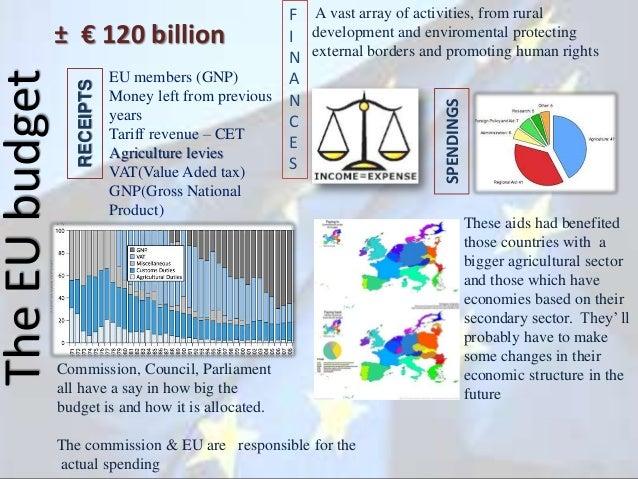 SPENDINGS  ± € 120 billion RECEIPTS  The EU budget  F A vast array of activities, from rural I development and enviromenta...