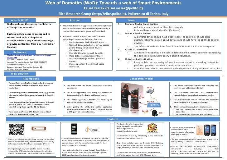 Web of Domotics (WoD): Towards a web of Smart EnvironmentsFaisal Razzak {faisal.razzak@polito.it}Elite Research Group (htt...