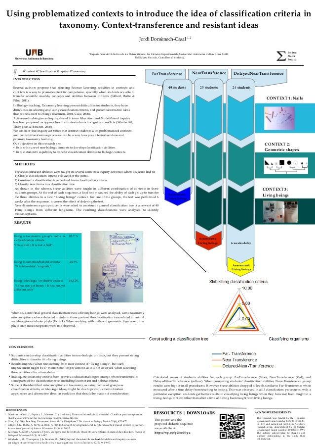 classification ideas