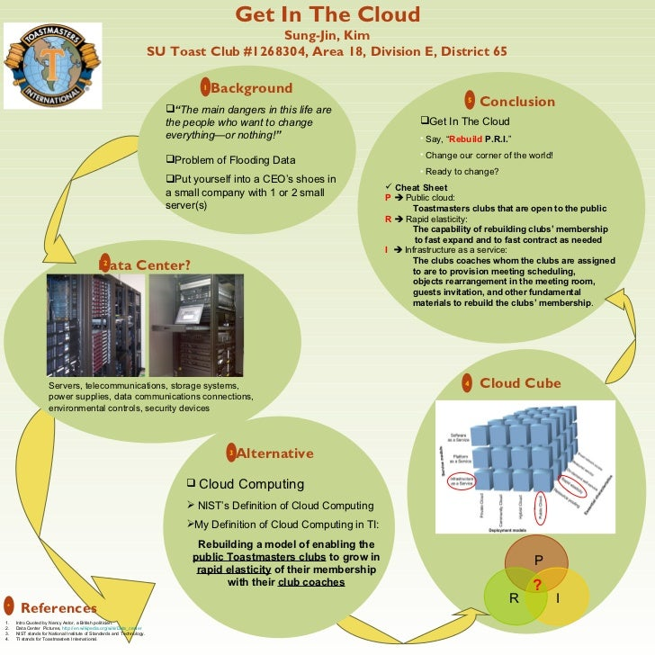 Servers, telecommunications, storage systems,  power supplies, data communications connections,  environmental controls, s...