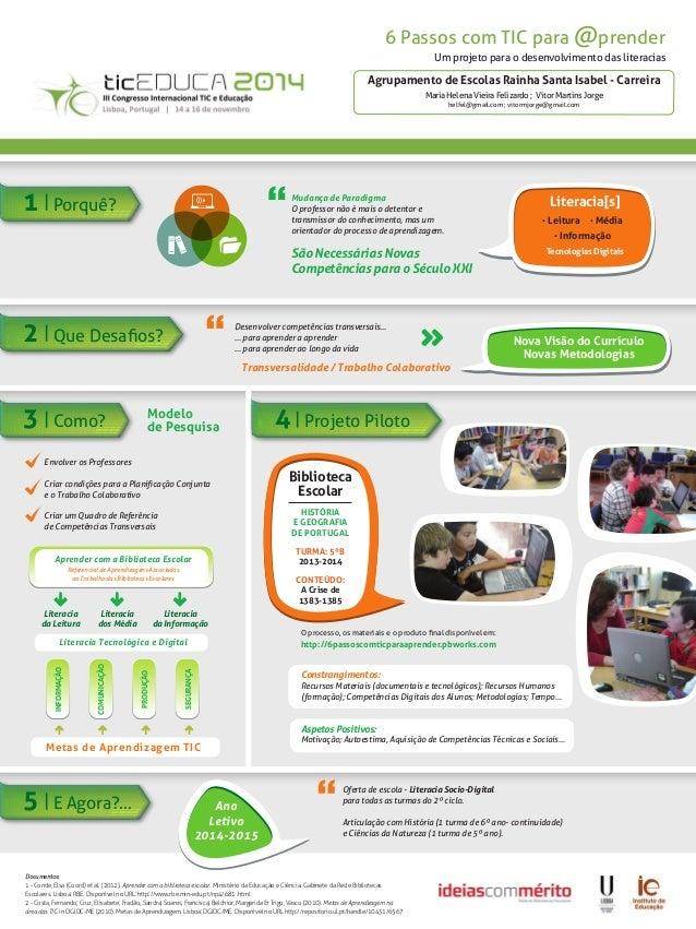 6 Passos com TIC para @prender Um projeto para o desenvolvimento das literacias Agrupamento de Escolas Rainha Santa Isabel...
