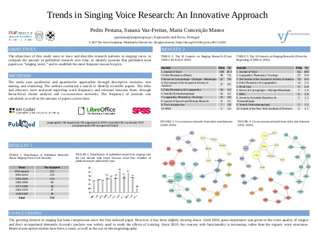 Trends in Singing Voice Research: An Innovative Approach Pedro Pestana, Susana Vaz-Freitas, Maria Conceição Manso ppestana...