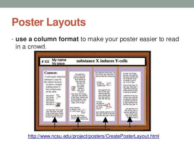preparing scientific poster, Presentation templates