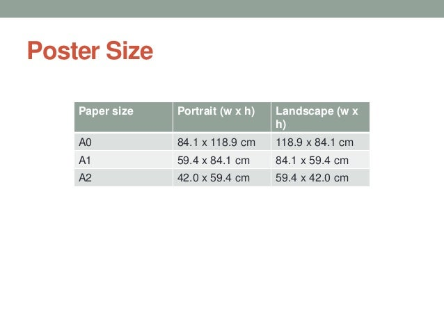 scientific poster sizes