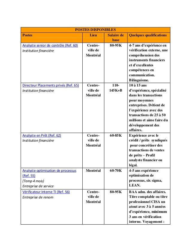 POSTES DISPONIBLES Postes Lieu Salaire de base Quelques qualifications Analyste senior de contrôle (Ref. 60) Institution f...