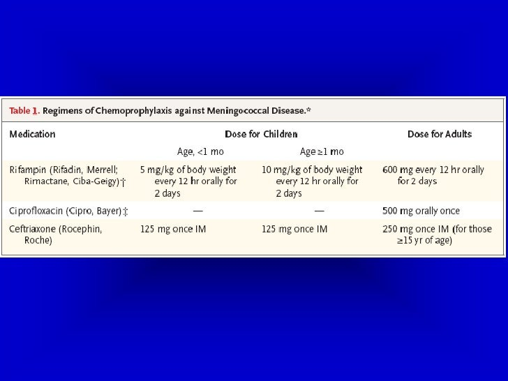 pcp prophylaxis guidelines steroids
