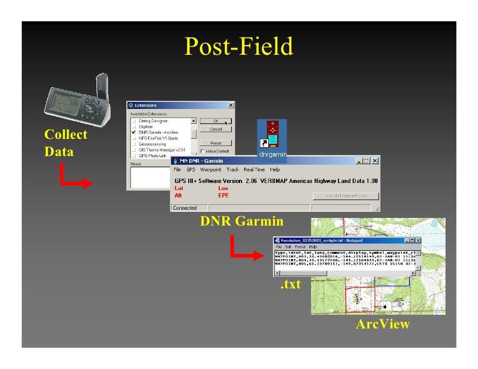 Post-Field   Collect Data               DNR Garmin                        .txt                             ArcView