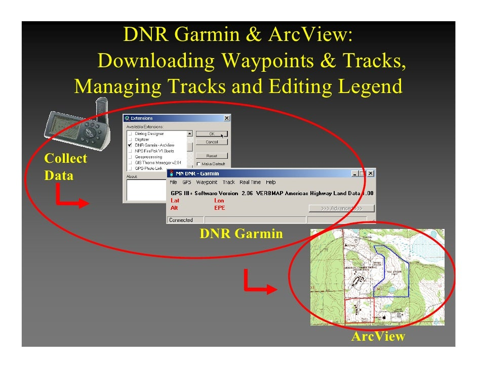 Downloading gps data using dnrgps extension.