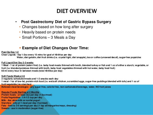 Postoperative Care after Gastrectomy
