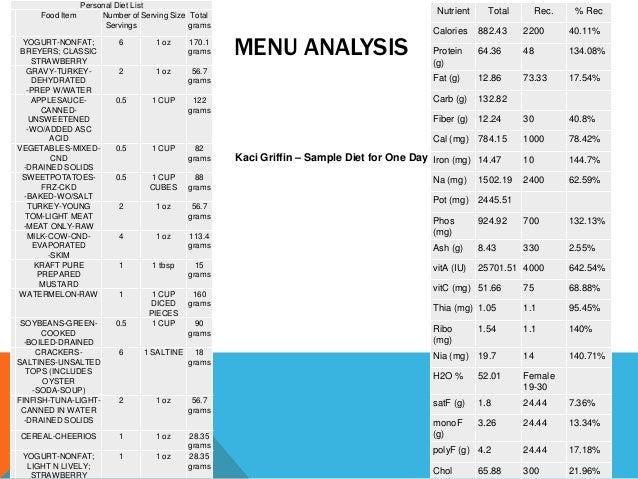 Gastric Bypass Surgery Food List