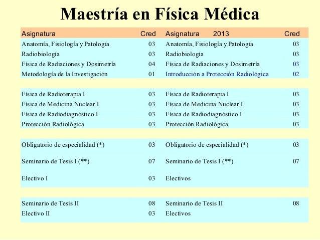 POSTGRADOS FISICA MEDICA Y PROTECCION RADIOLOGICA - (IPEN - UNI 2013)