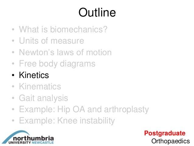 postgraduate orthopaedics march 2015 biomechanics