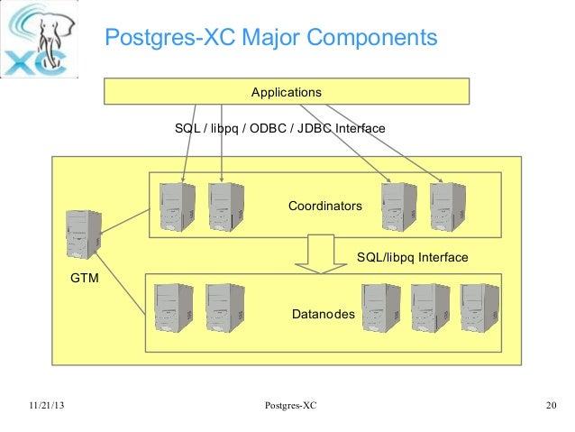 ASP.NET MVC and Identity 0: Understanding the Basics