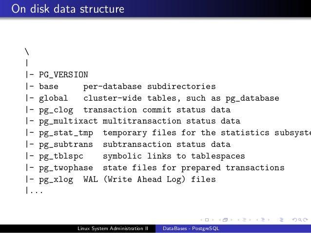 Postgres write ahead log file structure