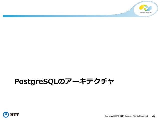 4Copyright©2018 NTT Corp. All Rights Reserved. PostgreSQLのアーキテクチャ