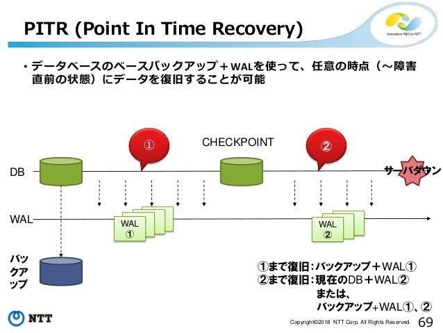 69Copyright©2018 NTT Corp. All Rights Reserved. • データベースのベースバックアップ+WALを使って、任意の時点(~障害 直前の状態)にデータを復旧することが可能 PITR (Point In T...