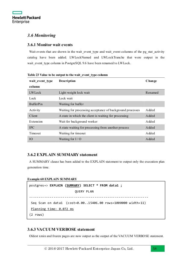 PostgreSQL 10 New Features (English)