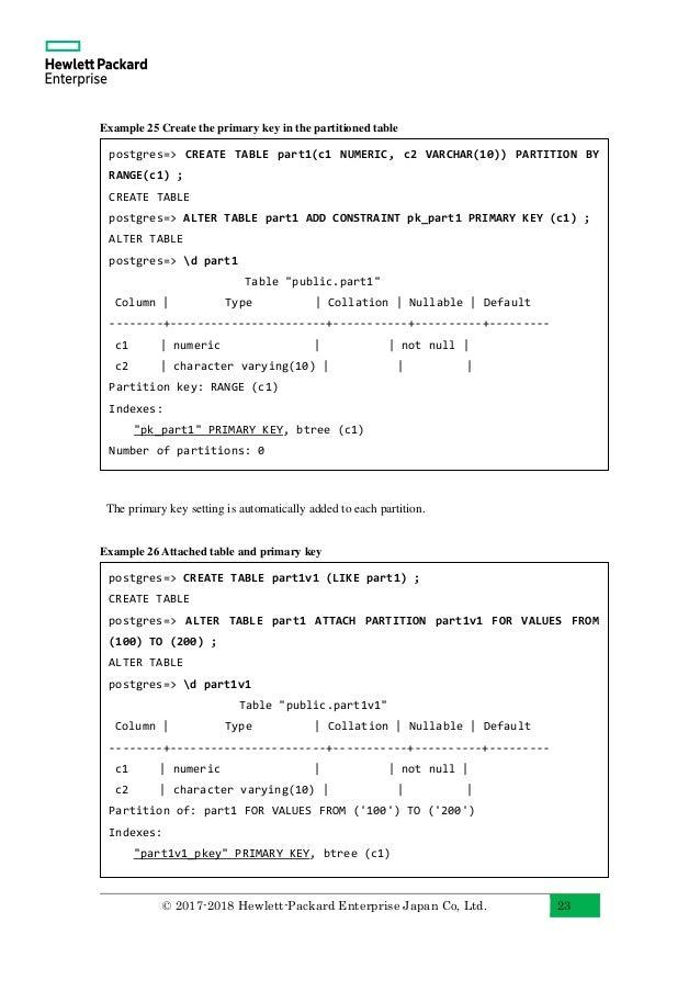 Null postgres alter column not PostgreSQL ALTER