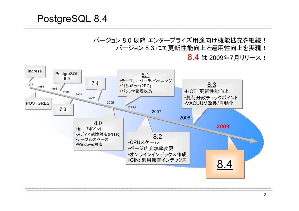 download Visual C