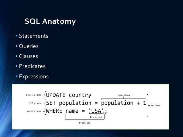 PostgreSQL Advanced Queries