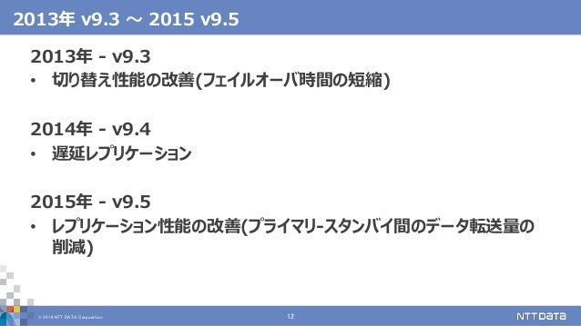 © 2019 NTT DATA Corporation 12 2013年 v9.3 ~ 2015 v9.5 2013年 - v9.3 • 切り替え性能の改善(フェイルオーバ時間の短縮) 2014年 - v9.4 • 遅延レプリケーション 201...