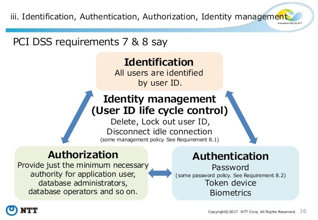 PostgreSQL Security  How Do We Think?