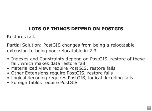Postgres Vision 2018 Postgis And Spatial Extensions