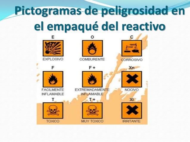 Pictogramas de peligrosidad en    el empaqué del reactivo
