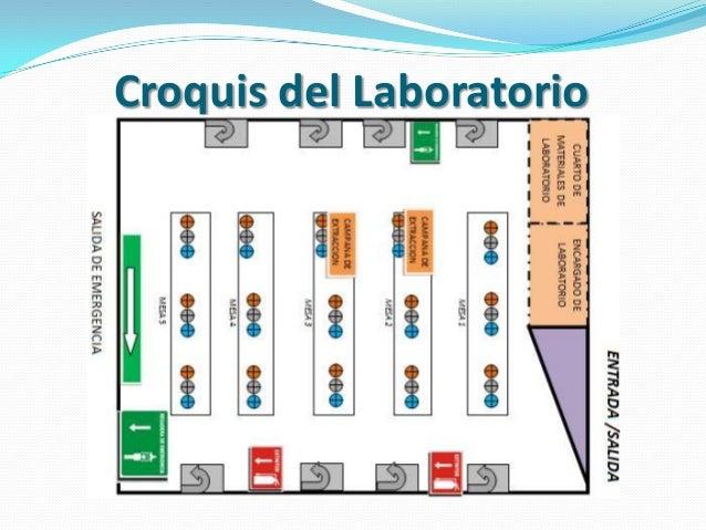 Postlab 0 medidas de seguridad en el laboratorio