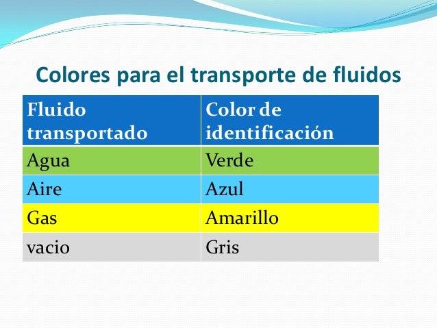 Colores para el transporte de fluidosFluido           Color detransportado     identificaciónAgua             VerdeAire   ...