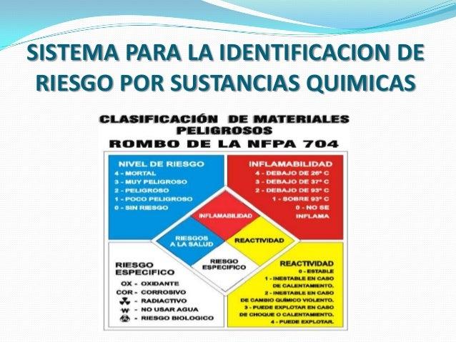 SISTEMA PARA LA IDENTIFICACION DE RIESGO POR SUSTANCIAS QUIMICAS