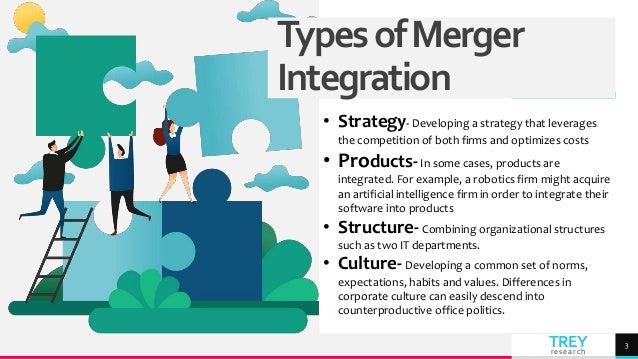 Post merger integration Slide 3