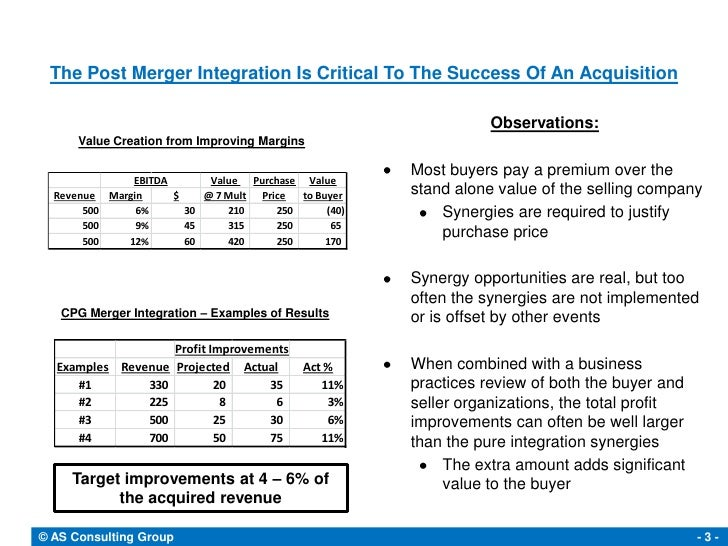 Post Merger Integration Keys To Success