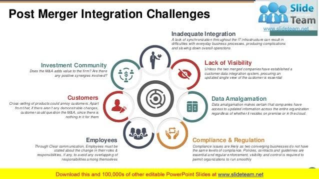 Post Merger Integration PowerPoint Presentation Slides  Slide 2