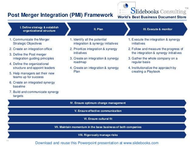 1111 Post Merger Integration (PMI) Framework I. Define strategy & establish organizational structure II. Plan III. Execute...