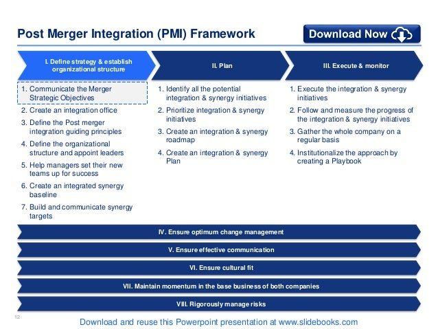1212 Post Merger Integration (PMI) Framework I. Define strategy & establish organizational structure II. Plan III. Execute...