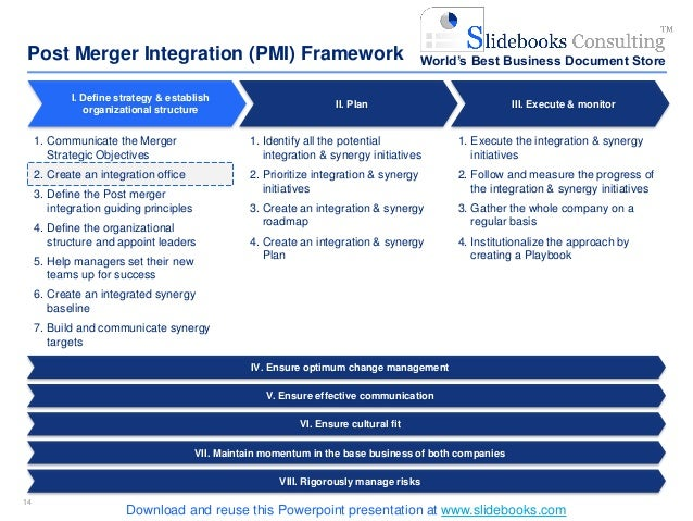 1414 Post Merger Integration (PMI) Framework I. Define strategy & establish organizational structure II. Plan III. Execute...