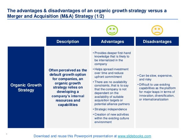 44 The advantages & disadvantages of an organic growth strategy versus a Merger and Acquisition (M&A) Strategy (1/2) Organ...